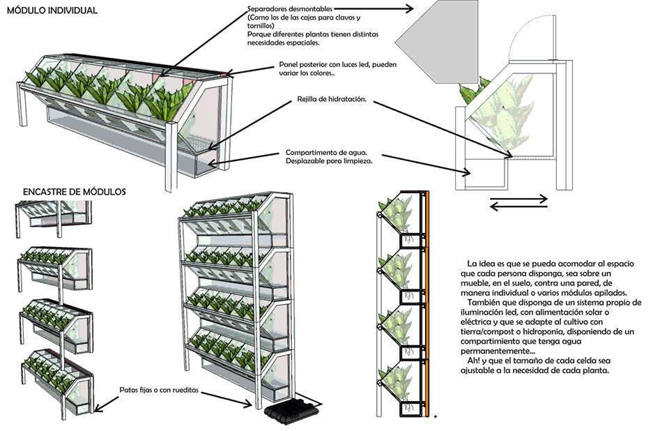 Modelo de huerta integrado, por Celeste Liporace