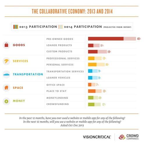 informe oywang participacion