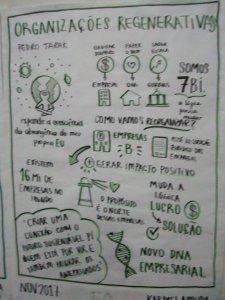 Organizaciones regenerativas - Colaboramerica 2017